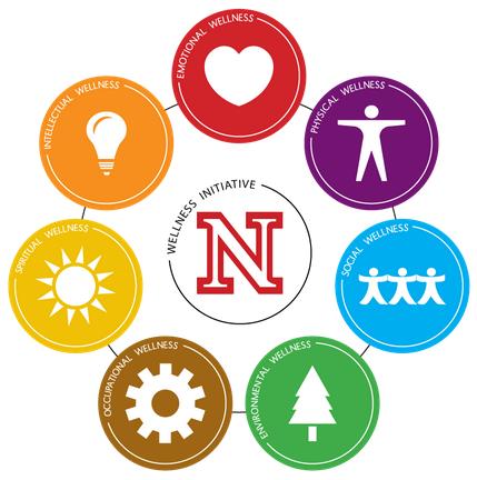 University of Nebraska Lincoln Wellness Model